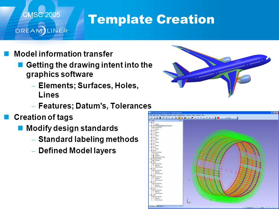 Template Creation Model information transfer