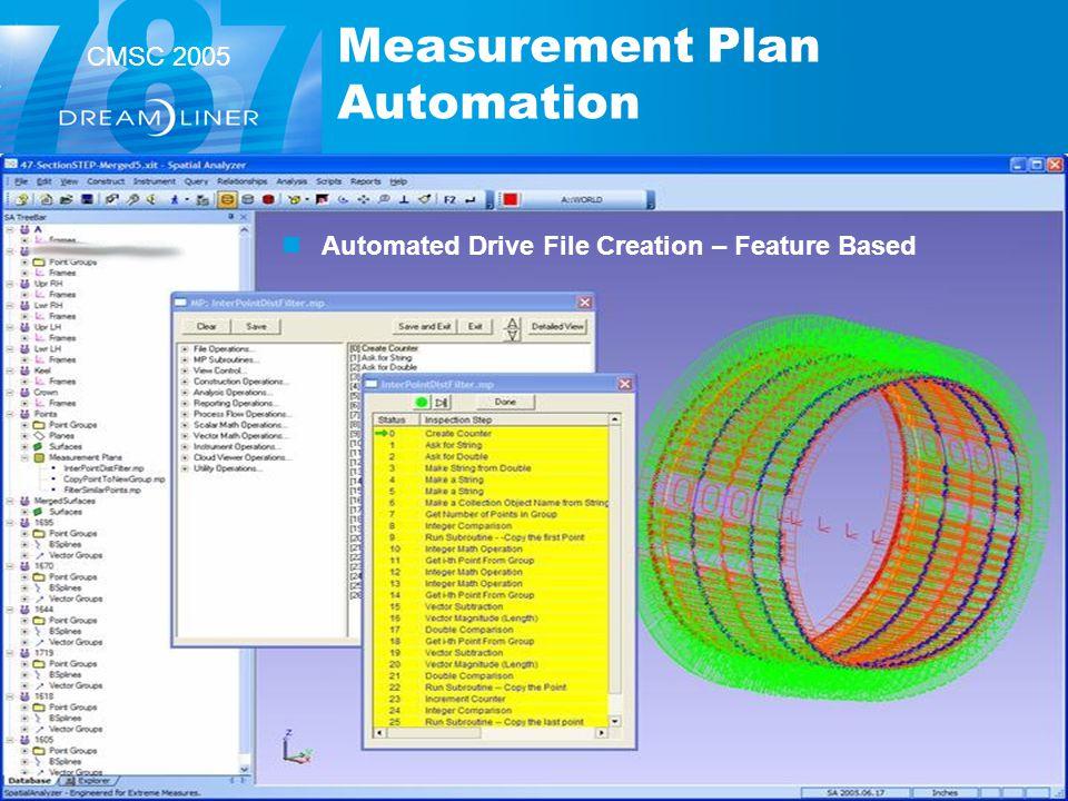 Measurement Plan Automation