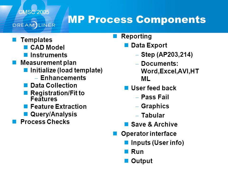 MP Process Components Reporting Data Export Templates CAD Model