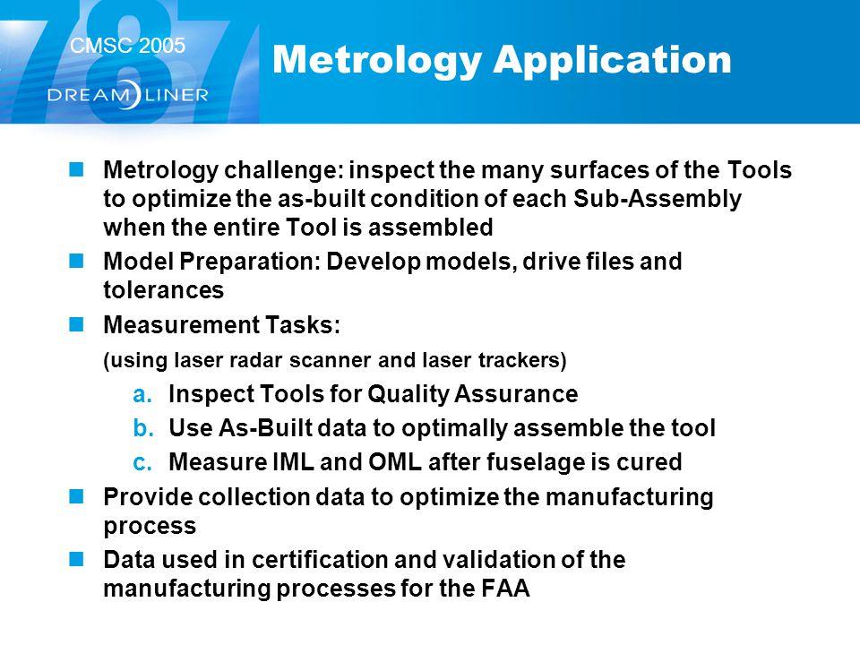Metrology Application