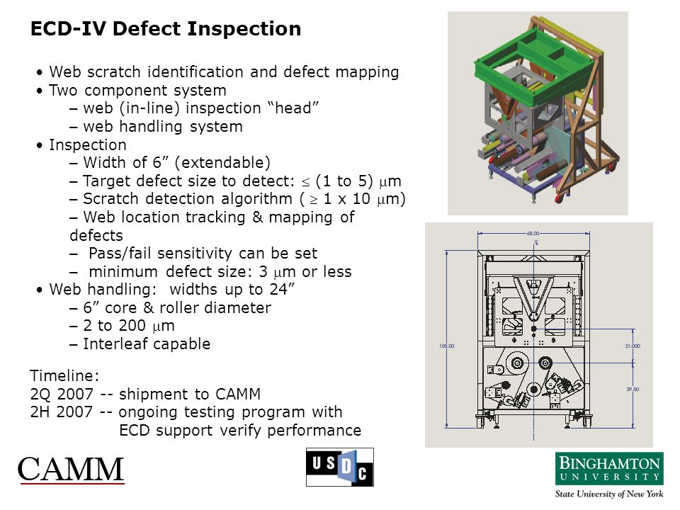ECD-IV Defect Inspection