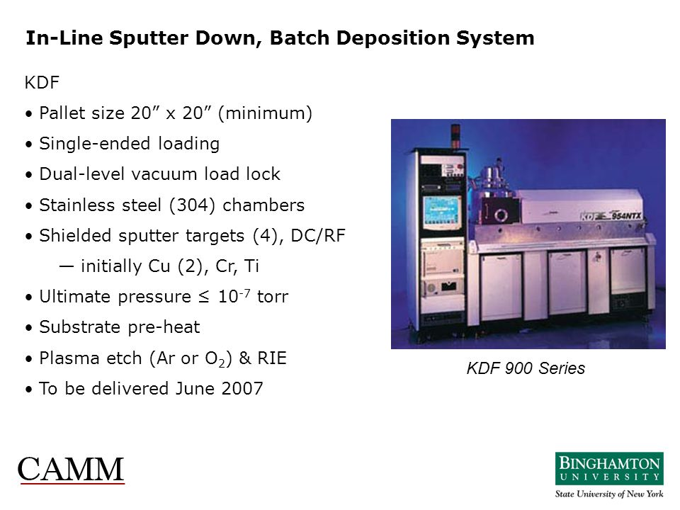 In-Line Sputter Down, Batch Deposition System