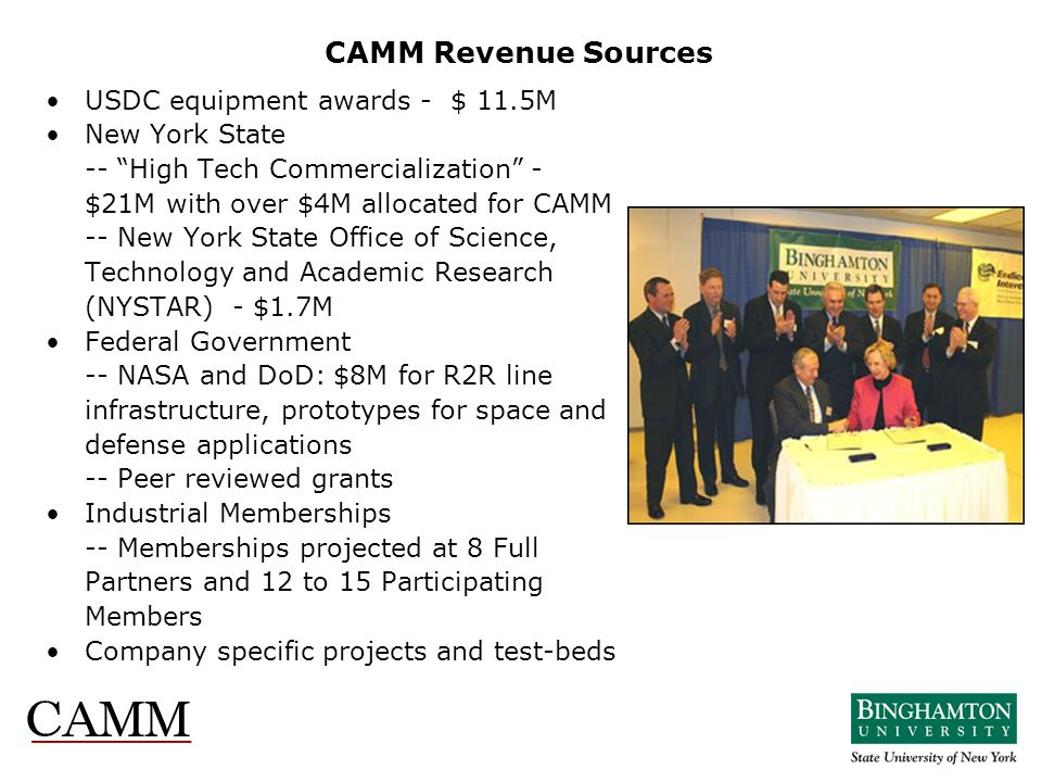 CAMM Revenue Sources USDC equipment awards - $ 11.5M New York State
