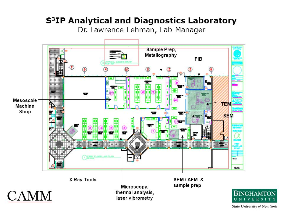 S3IP Analytical and Diagnostics Laboratory