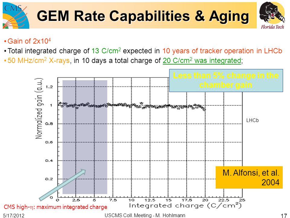 GEM Rate Capabilities & Aging