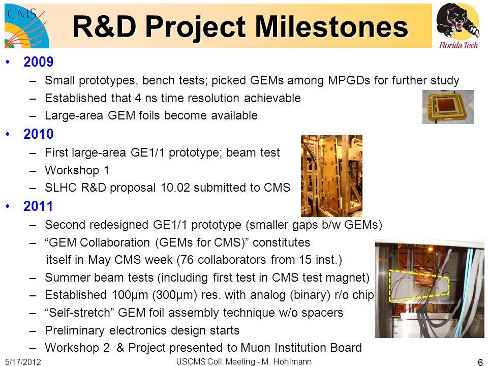 R&D Project Milestones