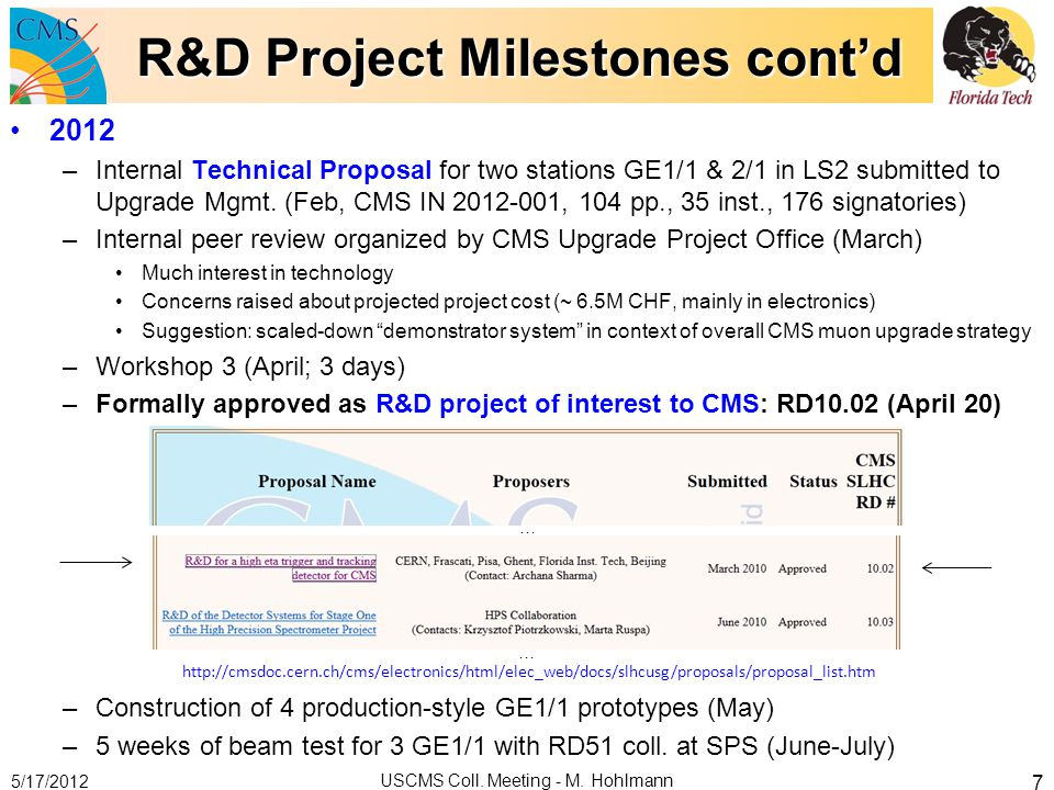 R&D Project Milestones cont'd