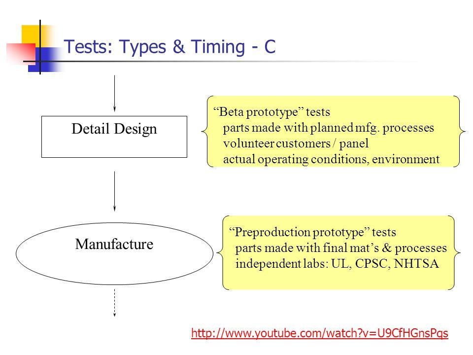 Tests: Types & Timing - C