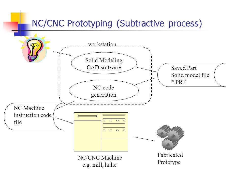 NC/CNC Prototyping (Subtractive process)