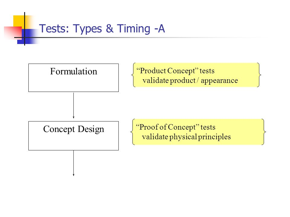Tests: Types & Timing -A