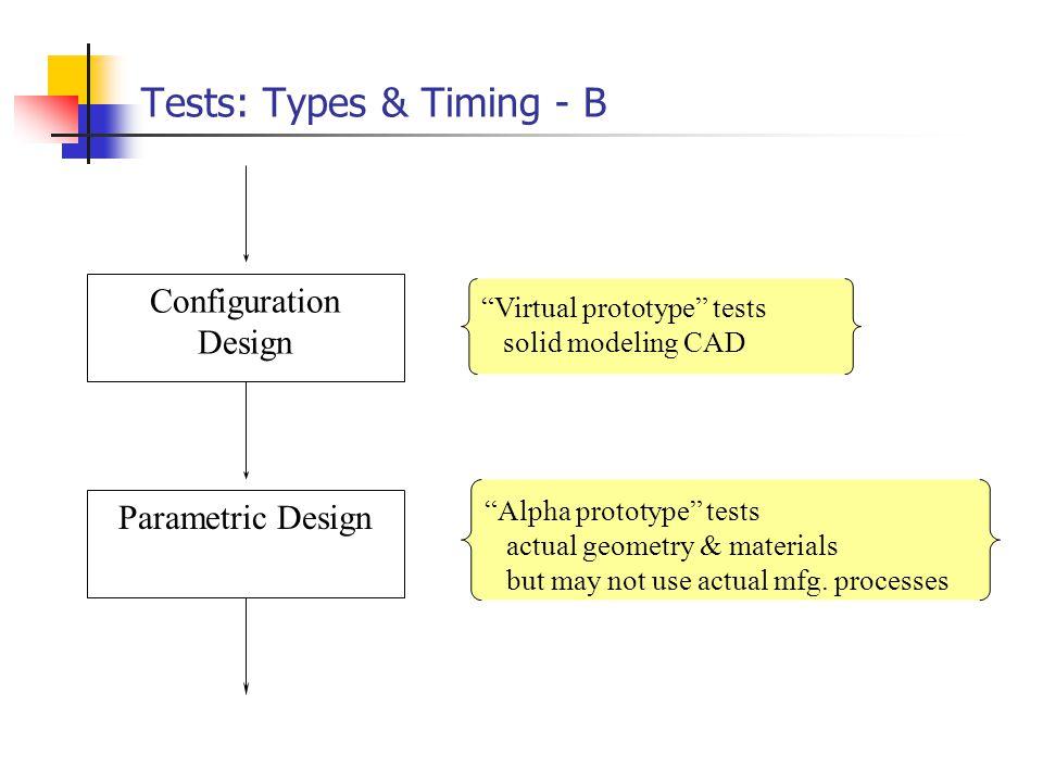 Tests: Types & Timing - B