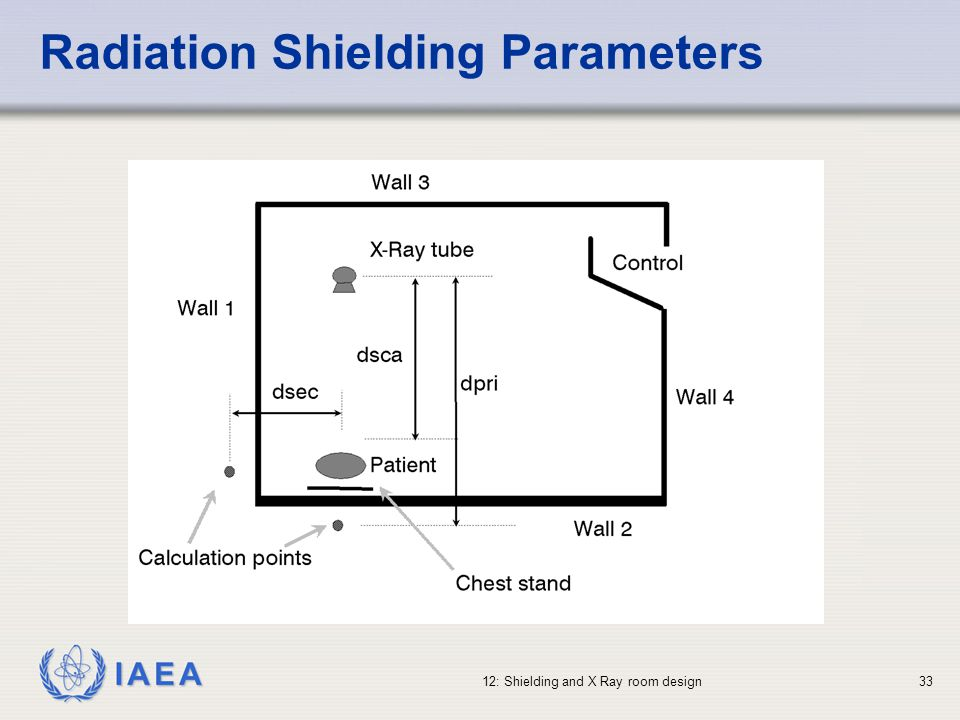 Radiation Shielding Parameters