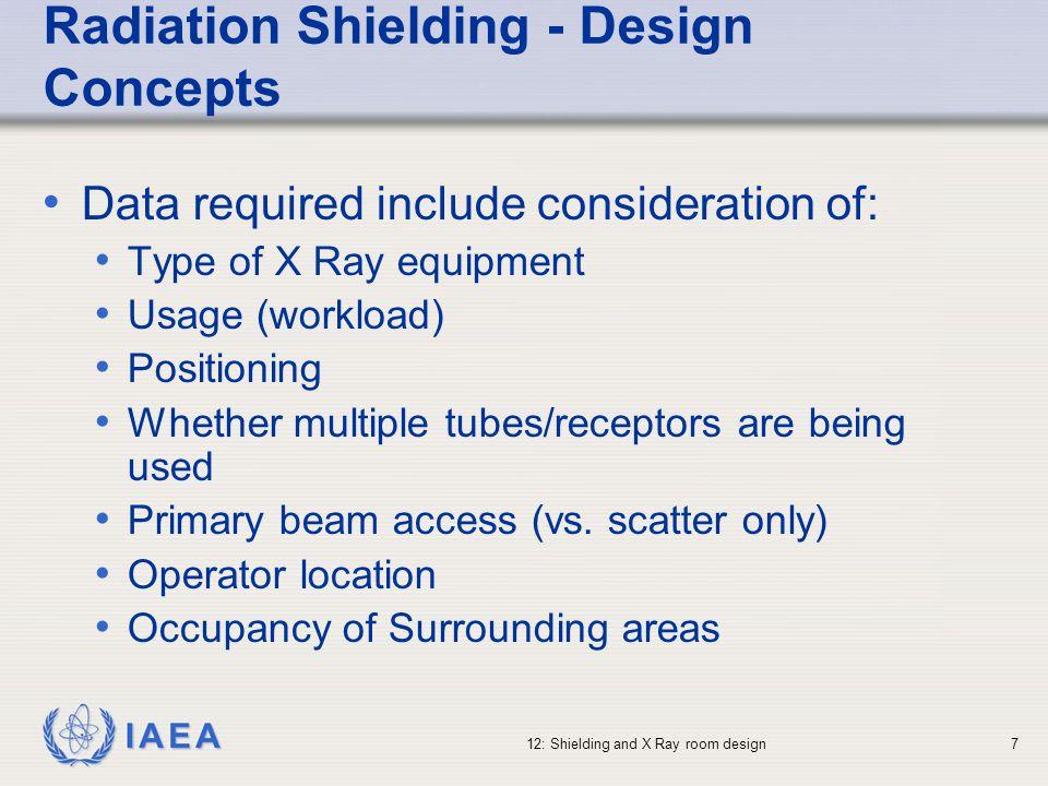 Radiation Shielding - Design Concepts