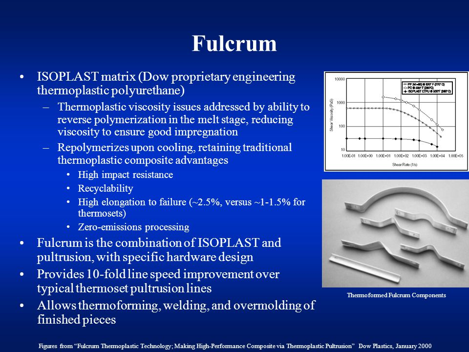 Thermoformed Fulcrum Components