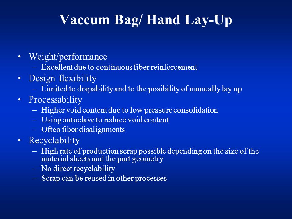 Vaccum Bag/ Hand Lay-Up