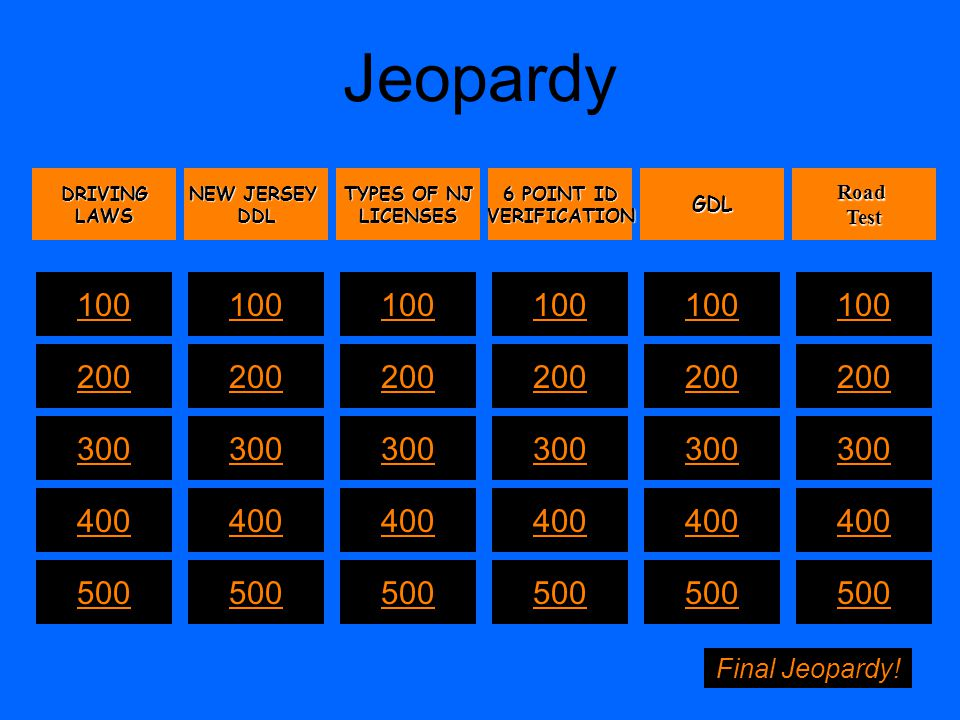 Jeopardy DRIVING. LAWS. NEW JERSEY. DDL. TYPES OF NJ. LICENSES. 6 POINT ID. VERIFICATION. GDL.
