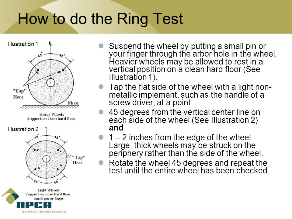 How to do the Ring Test Illustration 1.