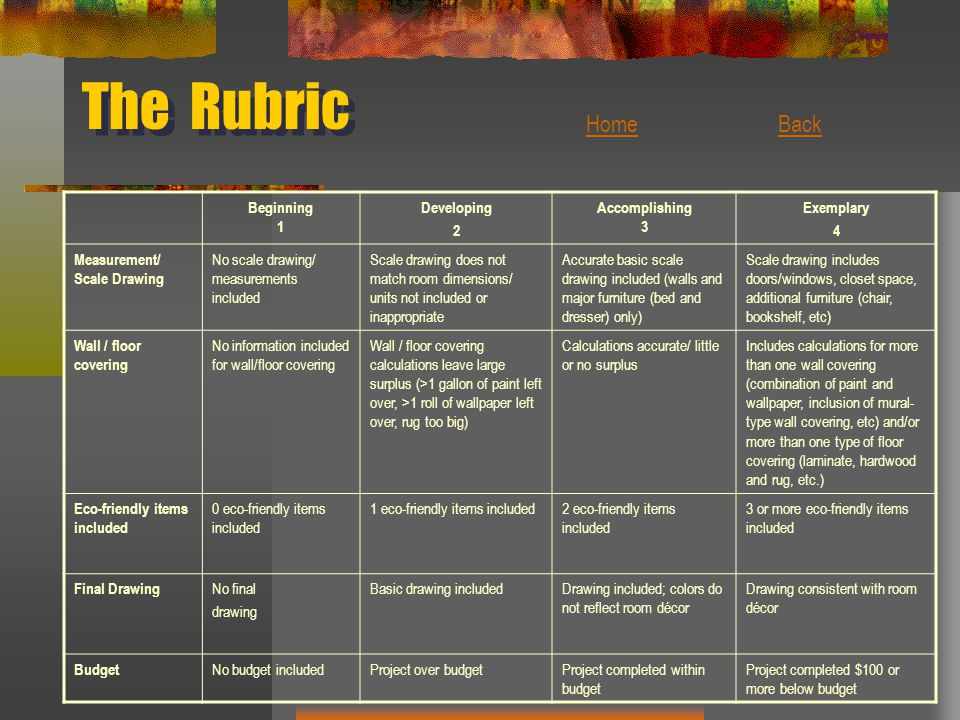 The Rubric Home Back Beginning 1 Developing 2 Accomplishing 3