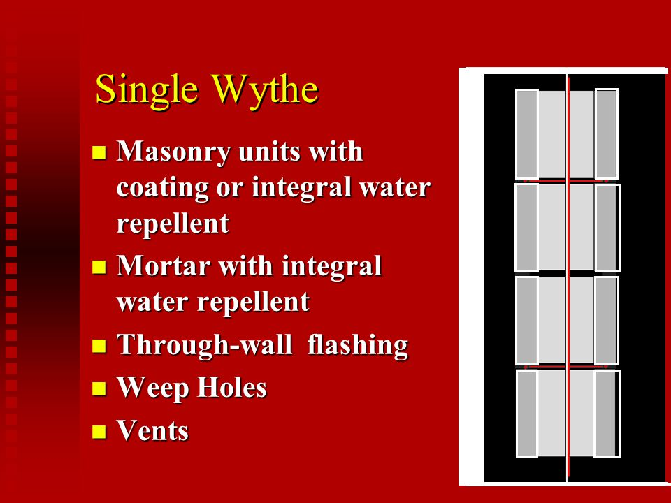 Single Wythe Masonry units with coating or integral water repellent