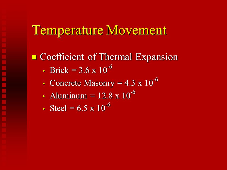Temperature Movement Coefficient of Thermal Expansion