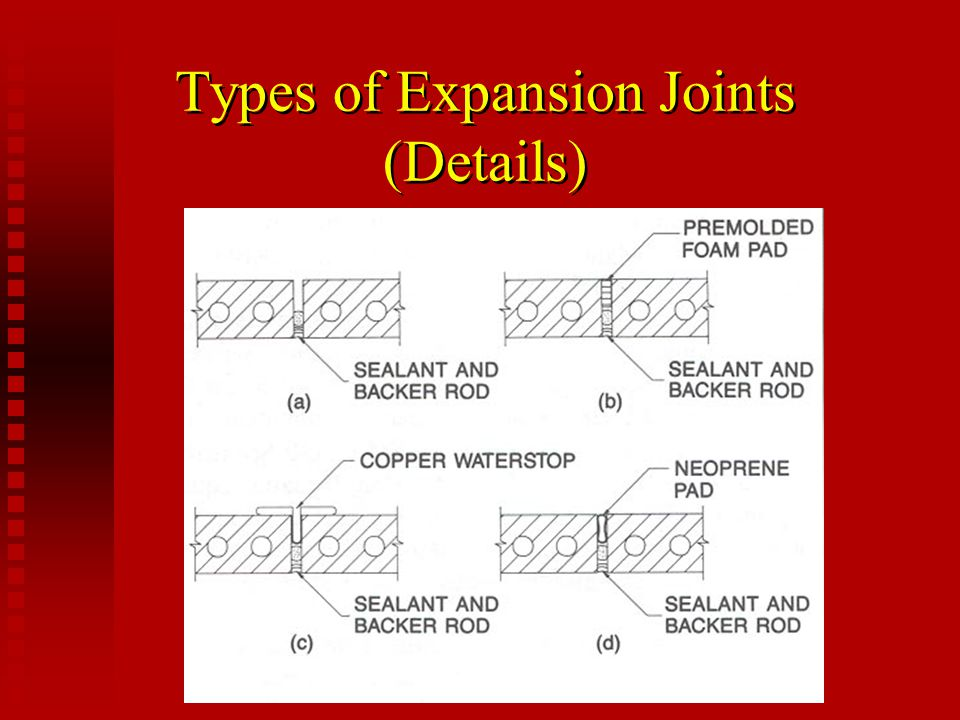 Types of Expansion Joints (Details)