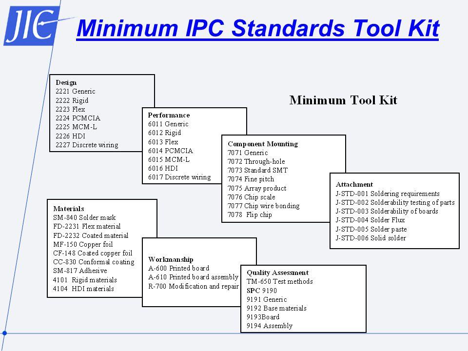 Minimum IPC Standards Tool Kit
