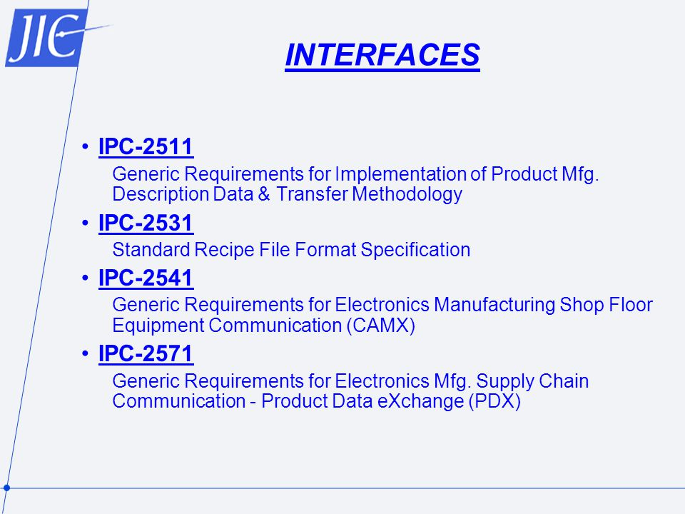 INTERFACES IPC-2511 IPC-2531 IPC-2541 IPC-2571