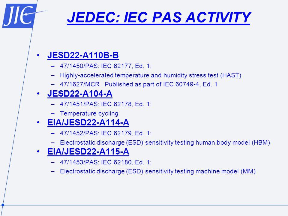 JEDEC: IEC PAS ACTIVITY