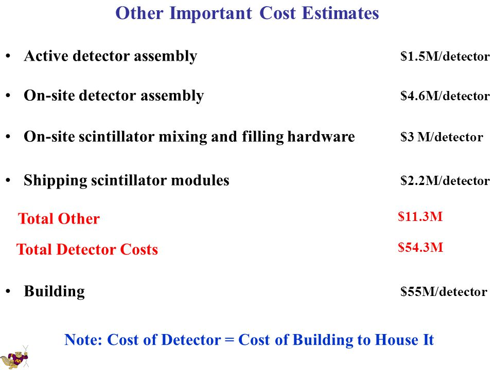 Other Important Cost Estimates