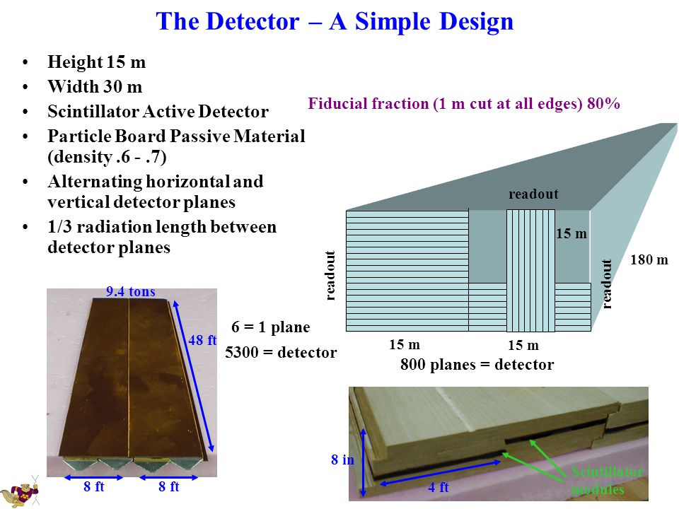 The Detector – A Simple Design