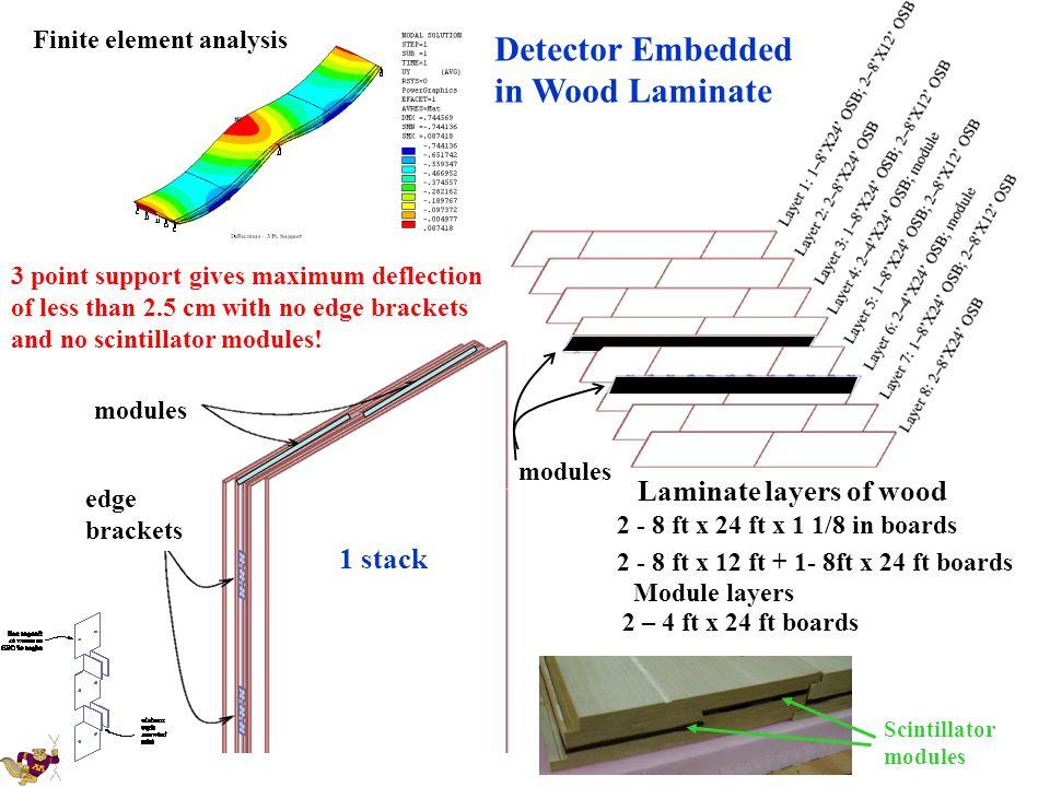 Detector Embedded in Wood Laminate