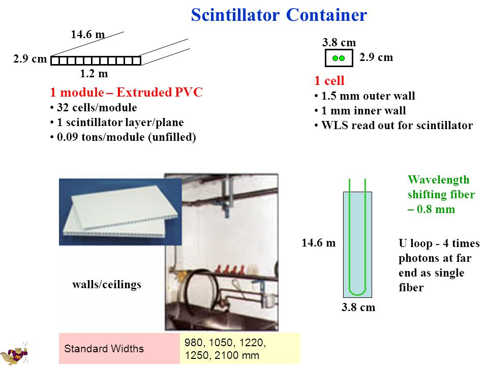 Scintillator Container