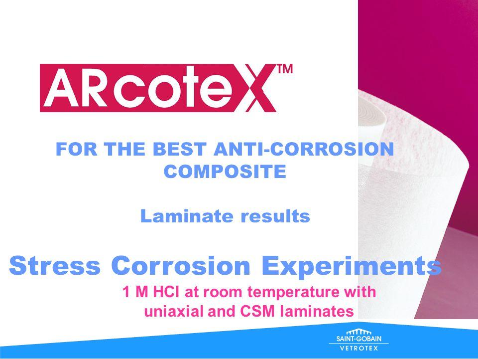 Stress Corrosion Experiments