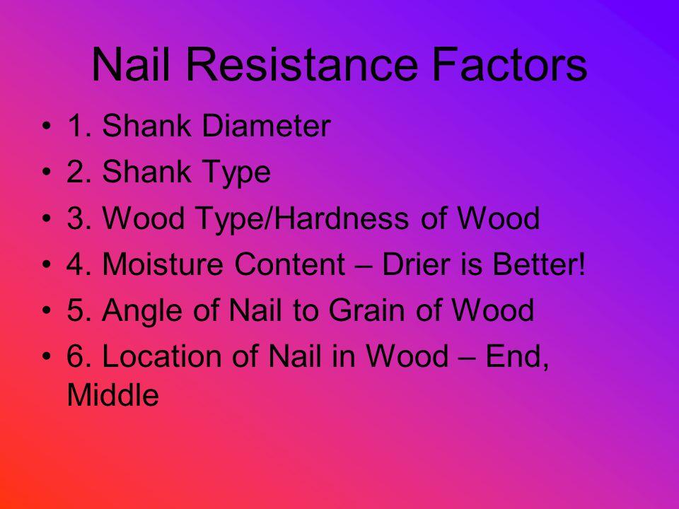 Nail Resistance Factors
