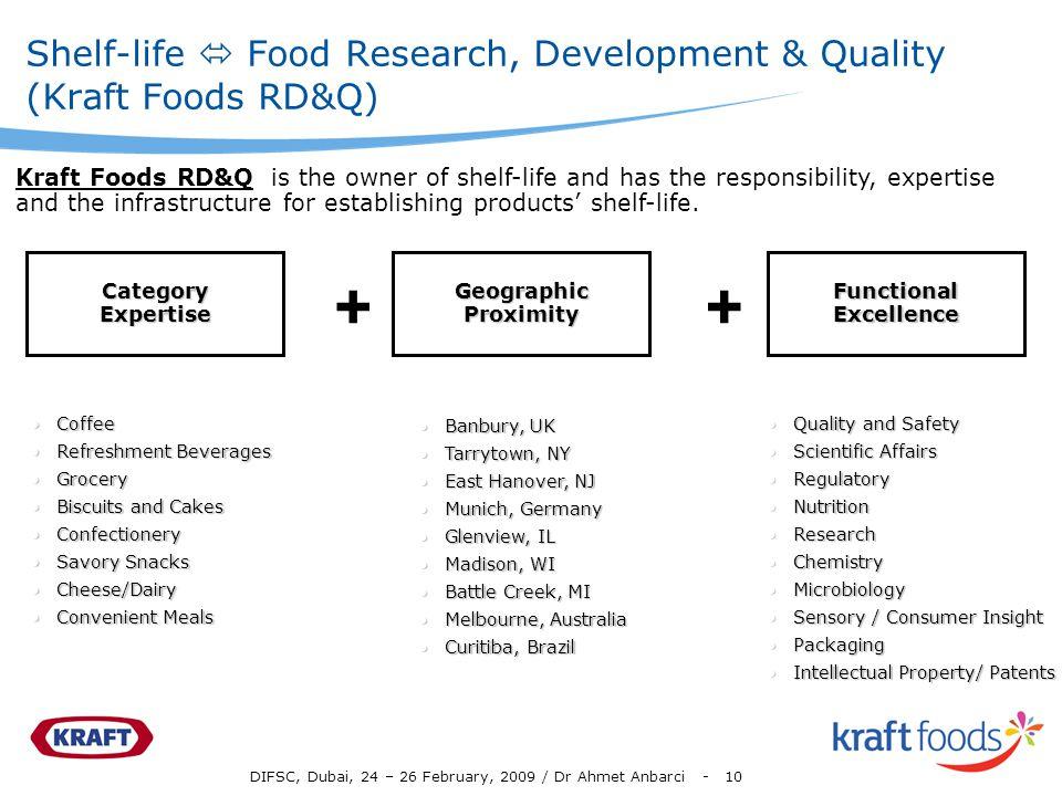 Shelf-life  Food Research, Development & Quality (Kraft Foods RD&Q)