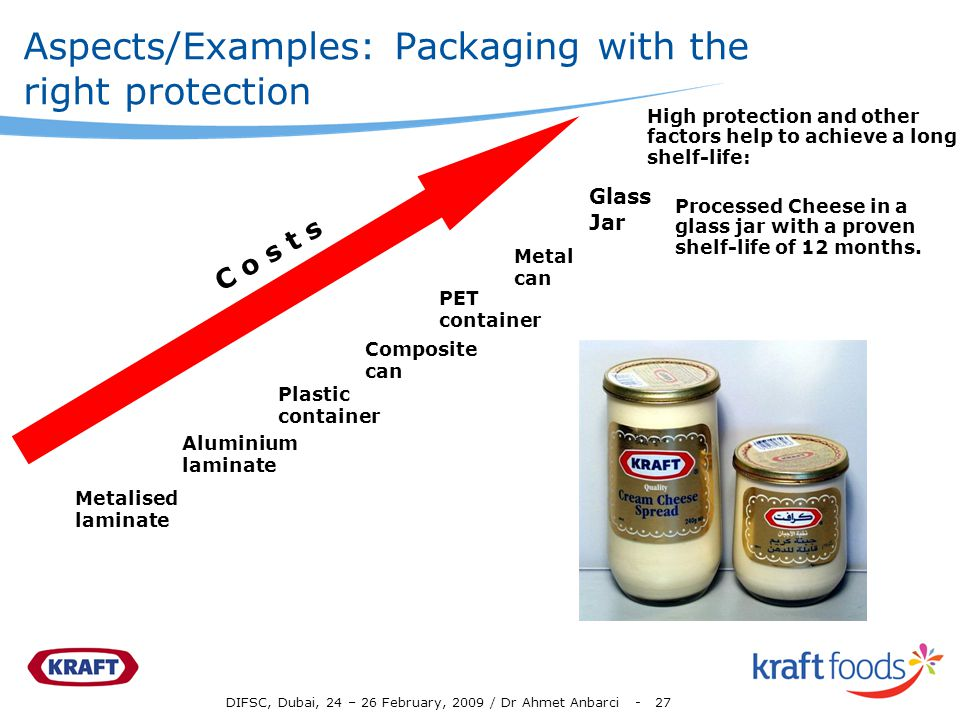 Aspects/Examples: Packaging with the right protection