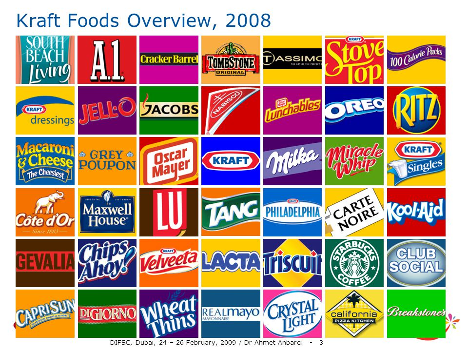 Kraft Foods Overview, 2008