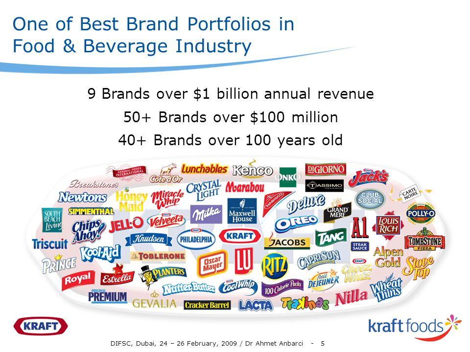 One of Best Brand Portfolios in Food & Beverage Industry