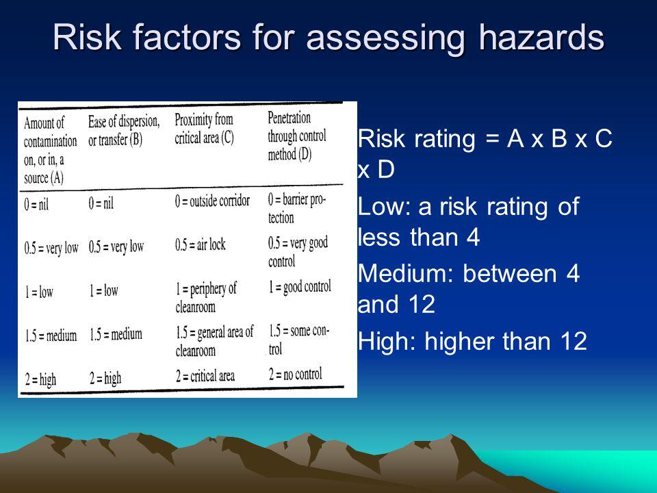 Risk factors for assessing hazards