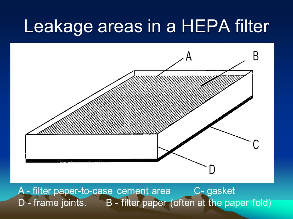 Leakage areas in a HEPA filter