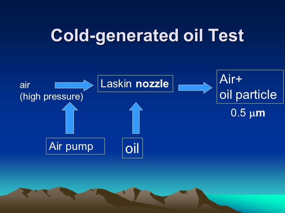 Cold-generated oil Test