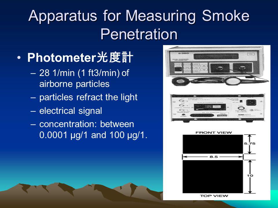 Apparatus for Measuring Smoke Penetration