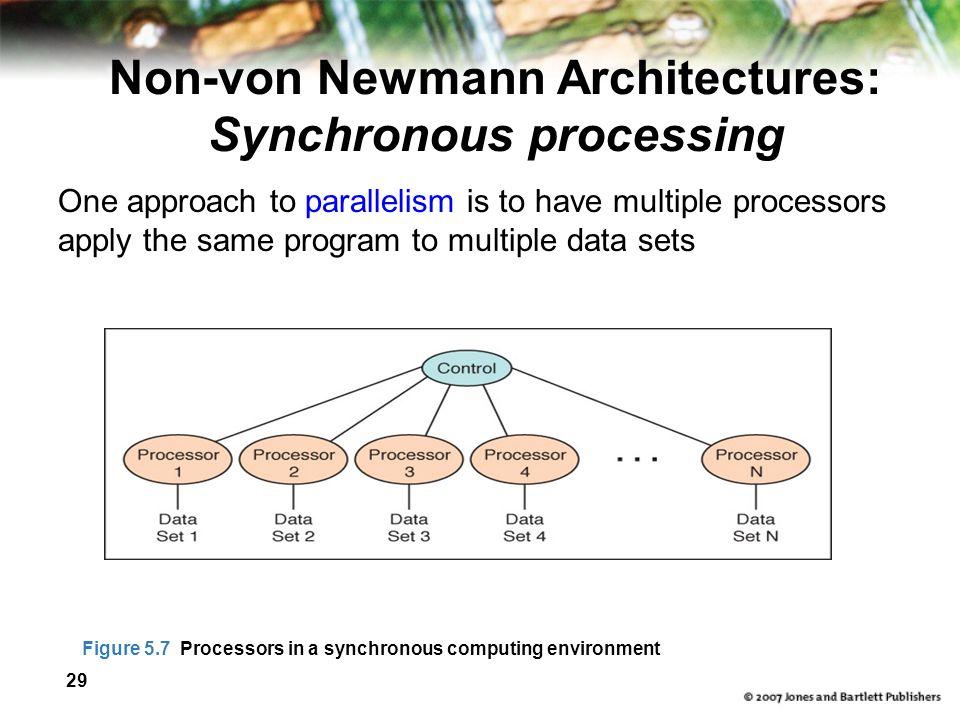 Non-von Newmann Architectures: Synchronous processing