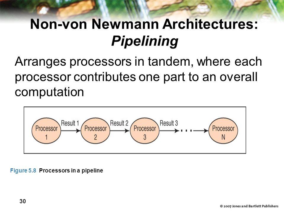 Non-von Newmann Architectures: Pipelining