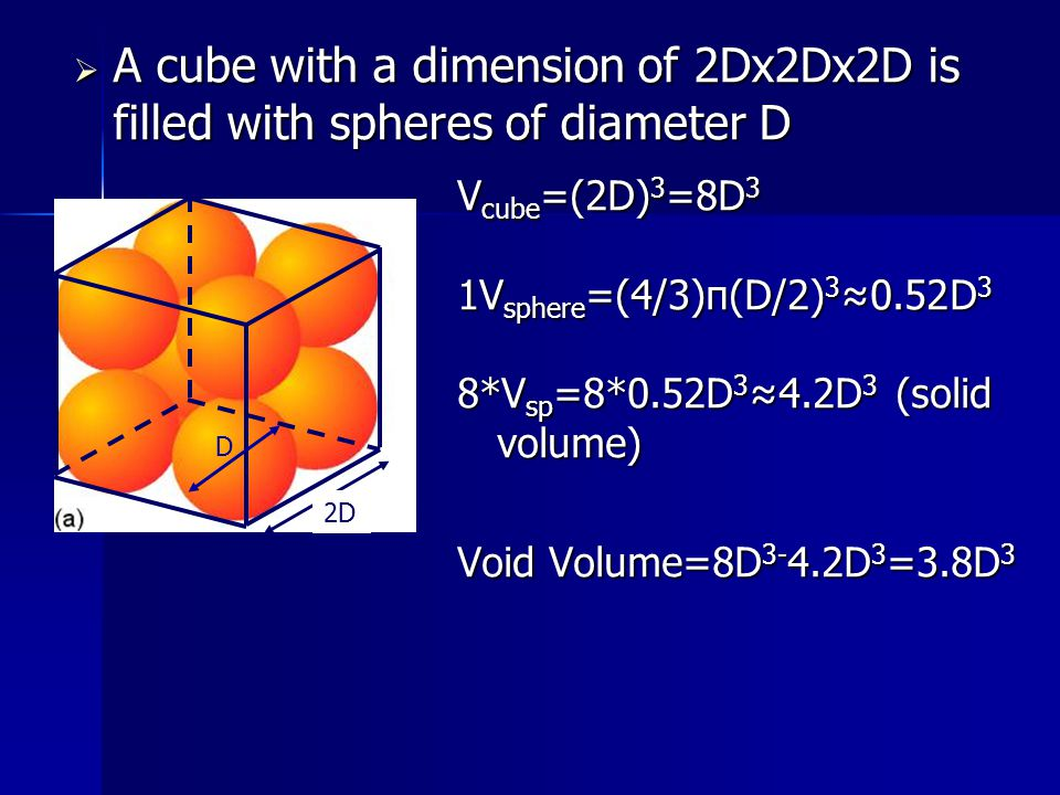 A cube with a dimension of 2Dx2Dx2D is filled with spheres of diameter D