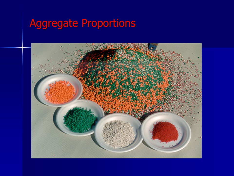 Aggregate Proportions
