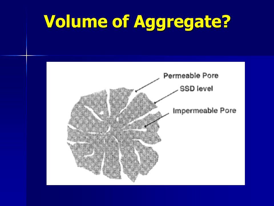 Volume of Aggregate