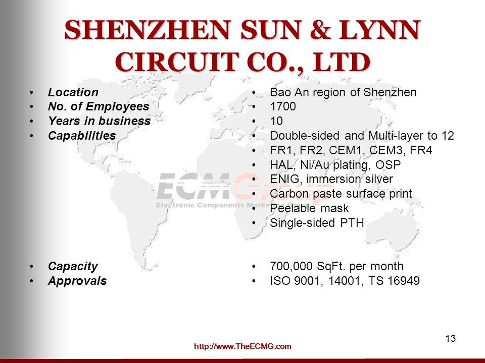 SHENZHEN SUN & LYNN CIRCUIT CO., LTD