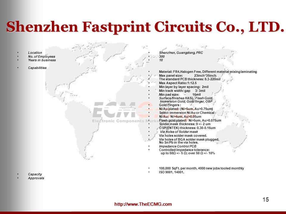 Shenzhen Fastprint Circuits Co., LTD.