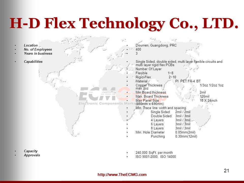 H-D Flex Technology Co., LTD.